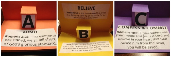 ABCs of salvation
